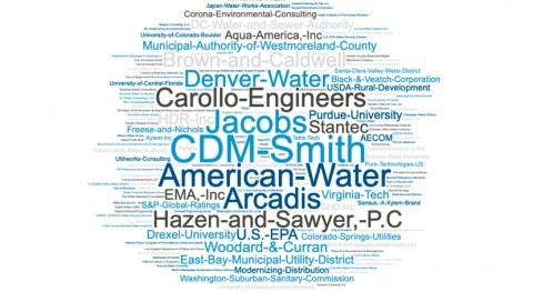 Bluefield ranked the biggest influencers at the largest U.S. water conference