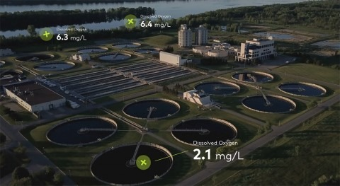 How is Environmental Intelligence (EI) assisting water management and wastewater operations?