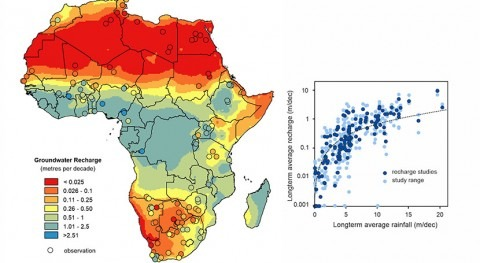 Groundwater recharge rates mapped for Africa