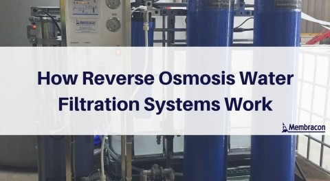 How reverse osmosis water filtration systems work