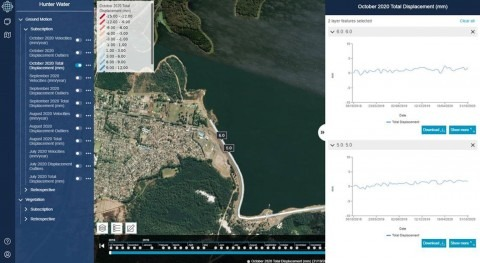 Data down under: Creating risk-based approach to dam monitoring and maintenance