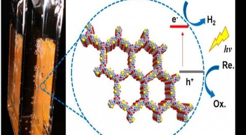 New catalyst in water splitting could improve hydrogen generation