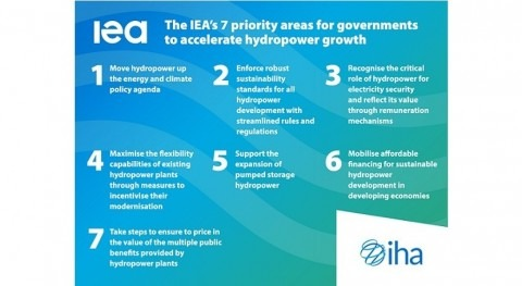 IEA calls for hydropower policy overhaul to achieve net zero by 2050