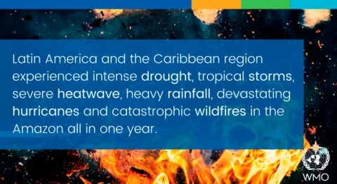 New report shows impacts of climate change and extreme weather in Latin America and Caribbean
