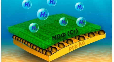 New material can generate hydrogen from salt and polluted water