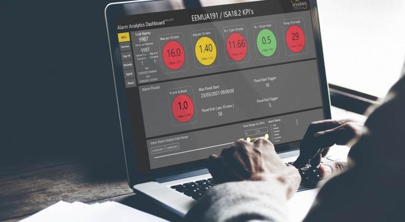 Harnessing data to meet alarm system standard