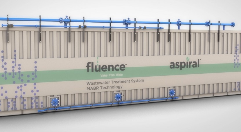 Fluence to supply Aspiral Smart contracts with ITEST in China