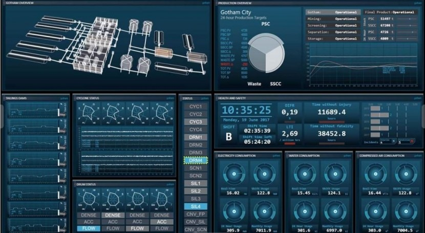 Emasesa will integrate all its SCADA systems into an advanced operational intelligence platform.