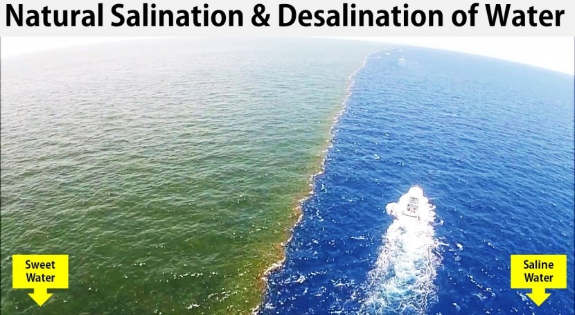 Natural salination and desalination of water