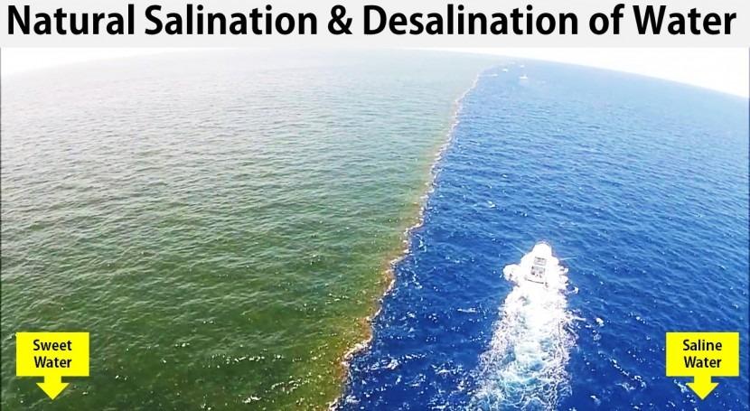 Natural salination and desalination of water