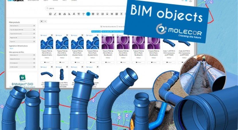 New BIM content from Molecor for the design of your projects