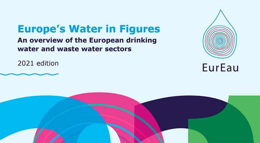 An overview of the European drinking water and waste water sectors