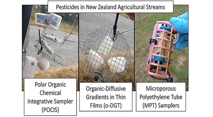 Pesticides banned in Europe present in New Zealand streams, new study finds