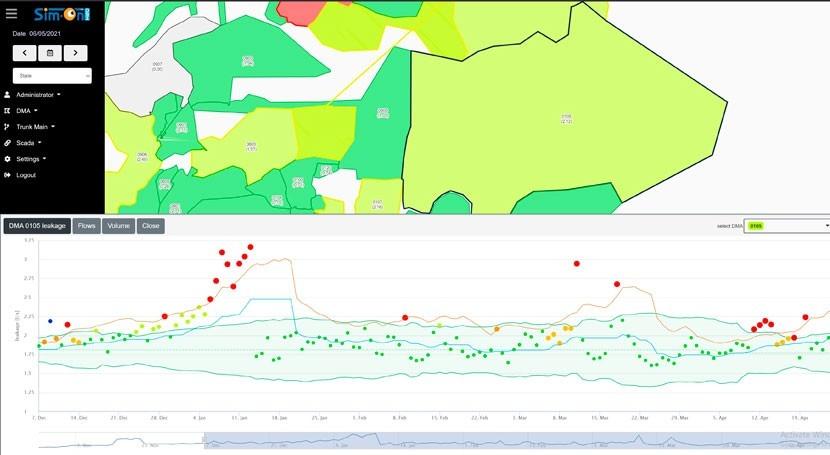 Web-based tool to efficiently target water leaks