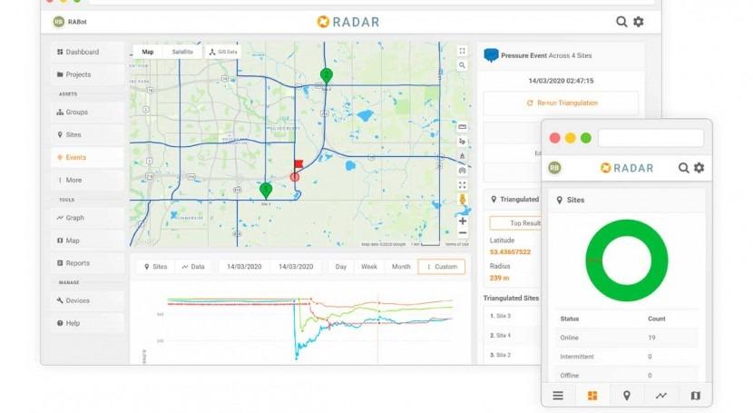 Syrinix launches next-generation pipeline network analysis platform