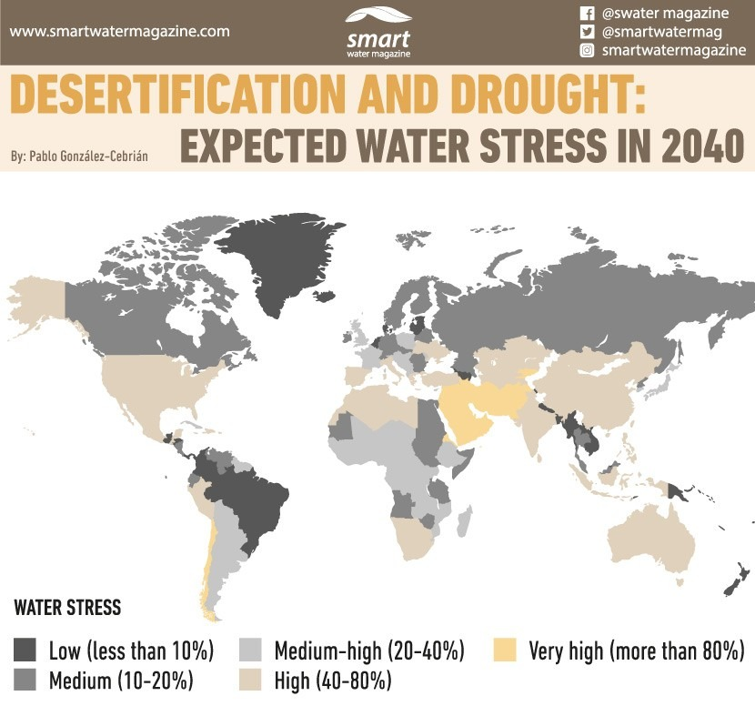 Desertification and drought: what is the expected water stress in 2040?
